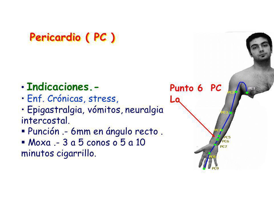 Pericardio ( PC ) Indicaciones.- Punto 6 PC Enf. Crónicas, stress, Lo