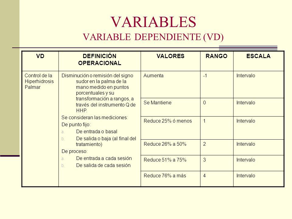 VARIABLES VARIABLE DEPENDIENTE (VD)