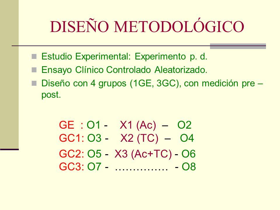 DISEÑO METODOLÓGICO GE : O1 - X1 (Ac) – O2 GC1: O3 - X2 (TC) – O4