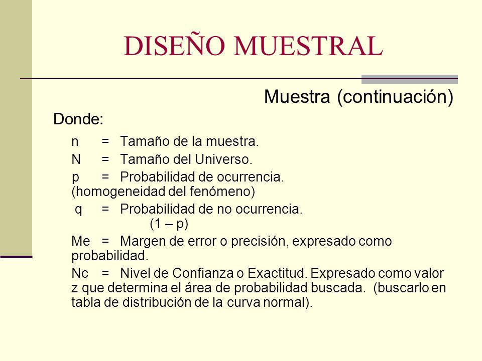 DISEÑO MUESTRAL Muestra (continuación) Donde: