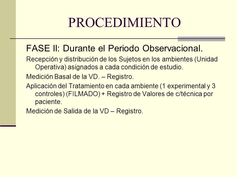 PROCEDIMIENTO FASE II: Durante el Periodo Observacional.