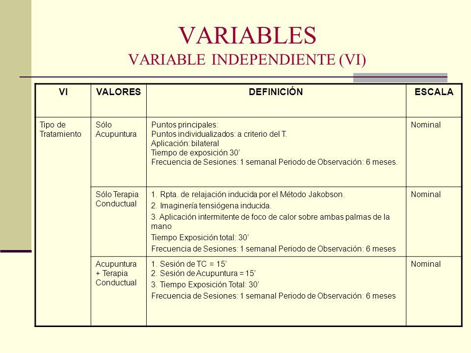 VARIABLES VARIABLE INDEPENDIENTE (VI)