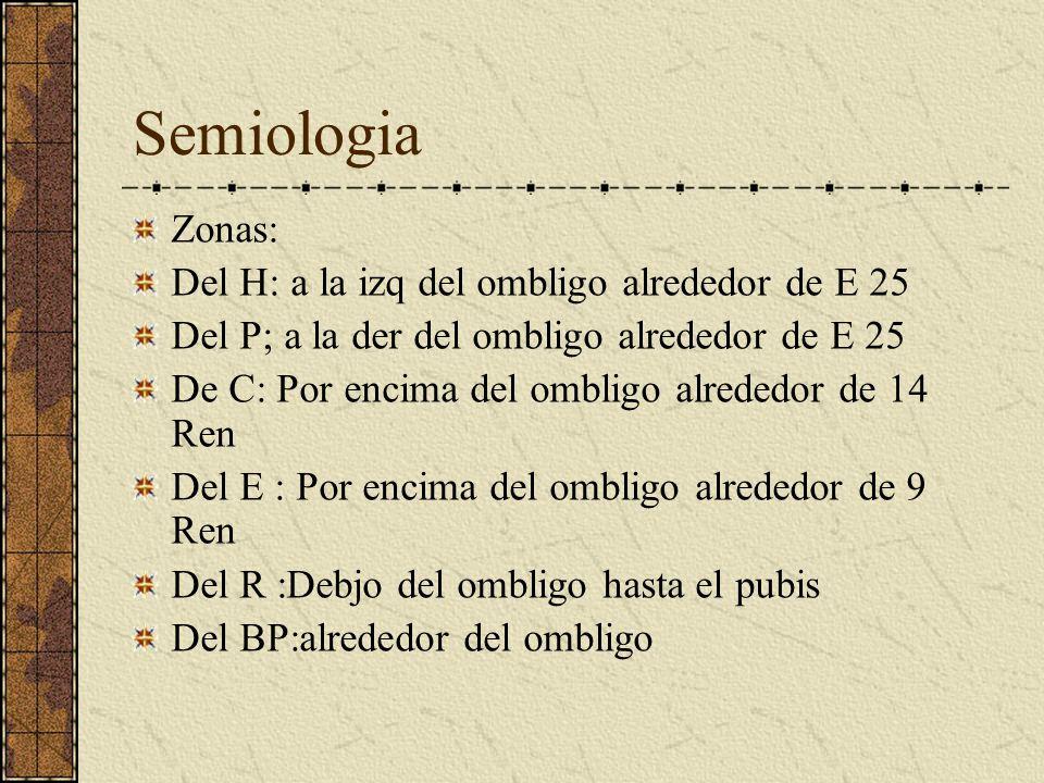 Semiologia Zonas: Del H: a la izq del ombligo alrededor de E 25
