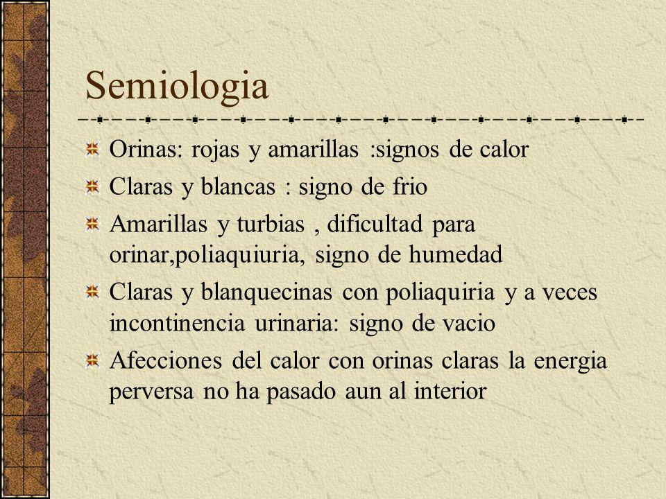 Semiologia Orinas: rojas y amarillas :signos de calor