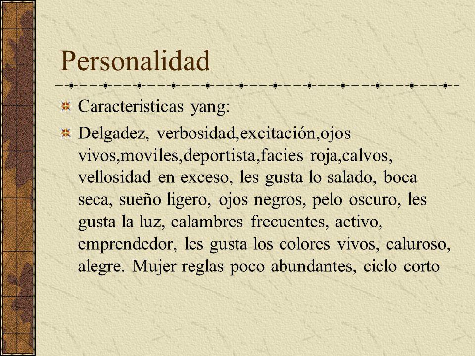 Personalidad Caracteristicas yang: