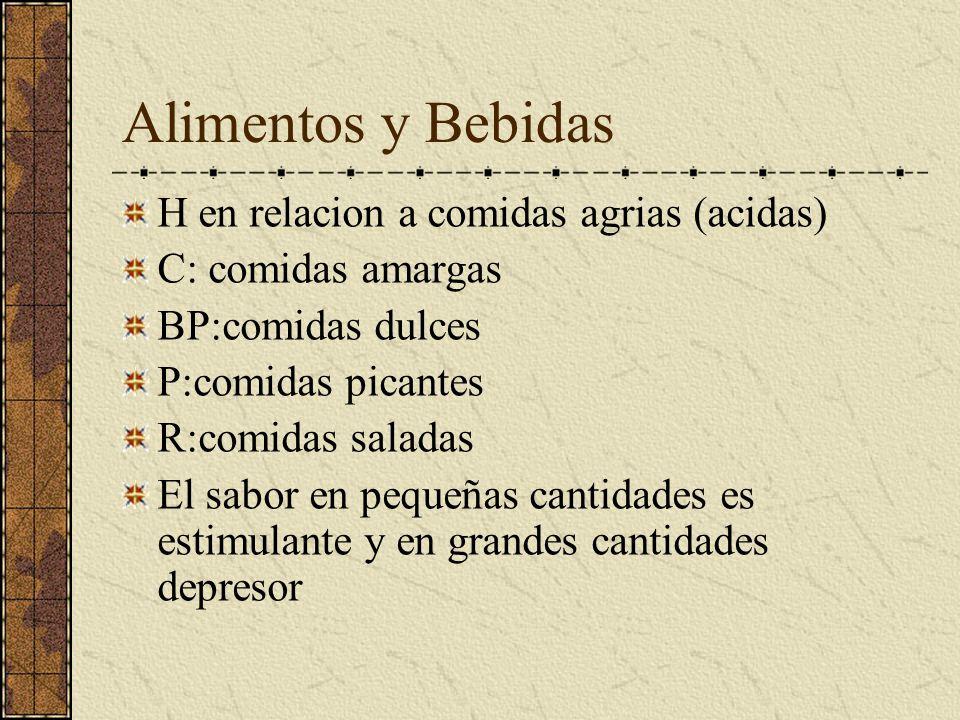 Alimentos y Bebidas H en relacion a comidas agrias (acidas)