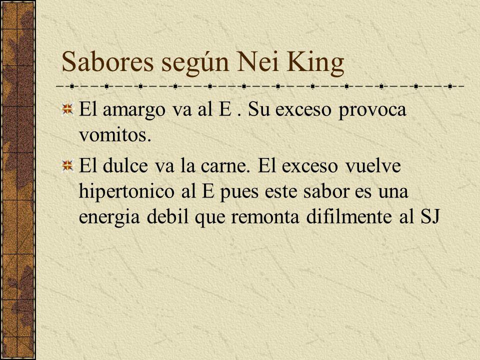 Sabores según Nei King El amargo va al E . Su exceso provoca vomitos.