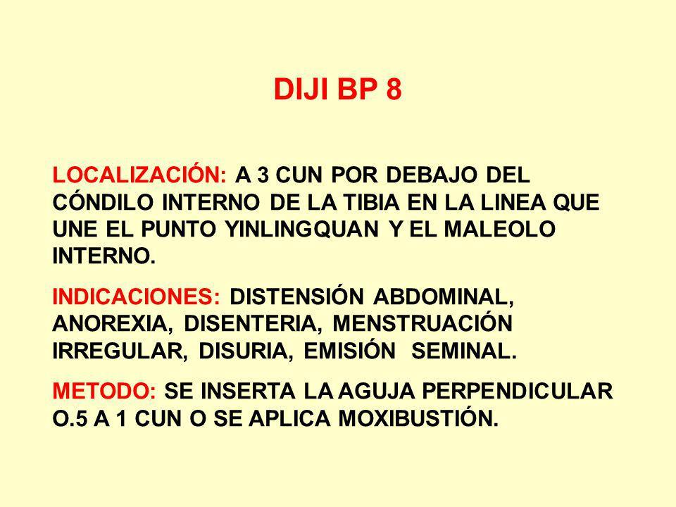 DIJI BP 8 LOCALIZACIÓN: A 3 CUN POR DEBAJO DEL CÓNDILO INTERNO DE LA TIBIA EN LA LINEA QUE UNE EL PUNTO YINLINGQUAN Y EL MALEOLO INTERNO.