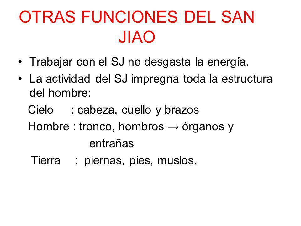 OTRAS FUNCIONES DEL SAN JIAO