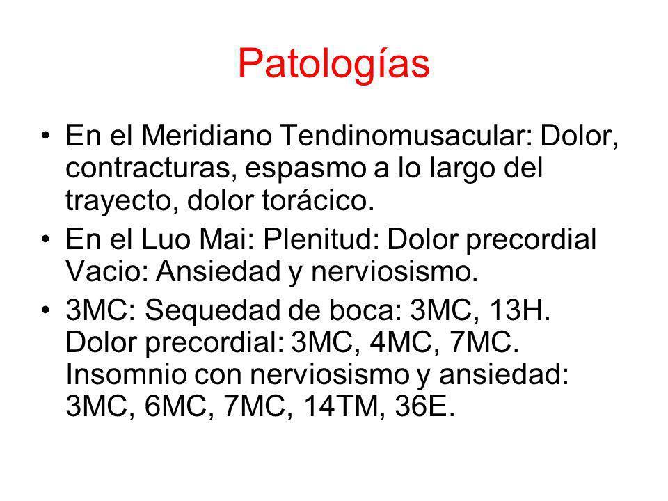 Patologías En el Meridiano Tendinomusacular: Dolor, contracturas, espasmo a lo largo del trayecto, dolor torácico.