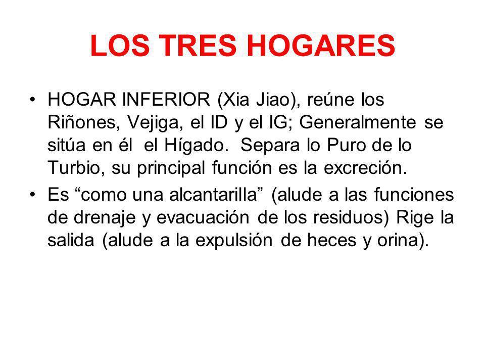 LOS TRES HOGARES