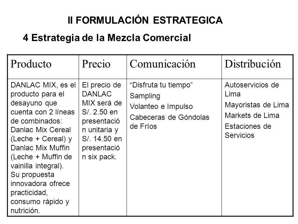Producto Precio Comunicación Distribución II FORMULACIÓN ESTRATEGICA