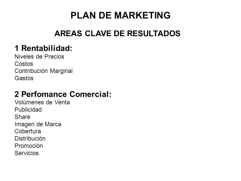 PLAN DE MARKETING AREAS CLAVE DE RESULTADOS 1 Rentabilidad: