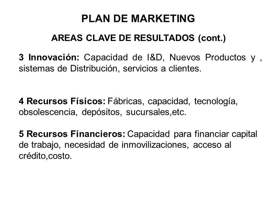 PLAN DE MARKETING AREAS CLAVE DE RESULTADOS (cont.)