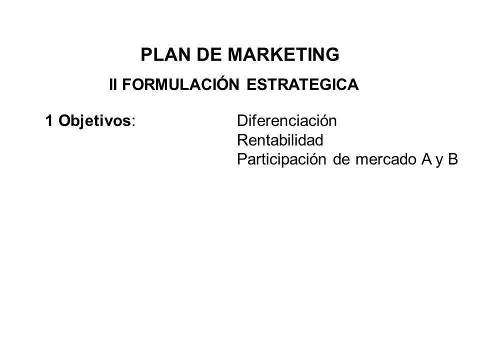 PLAN DE MARKETING II FORMULACIÓN ESTRATEGICA