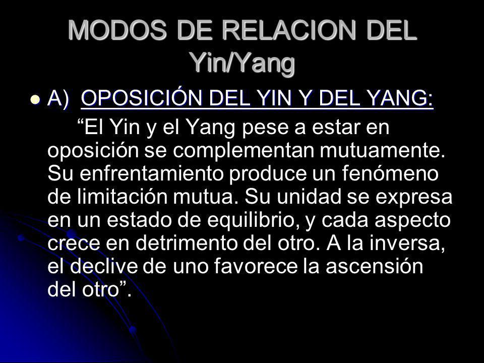 MODOS DE RELACION DEL Yin/Yang