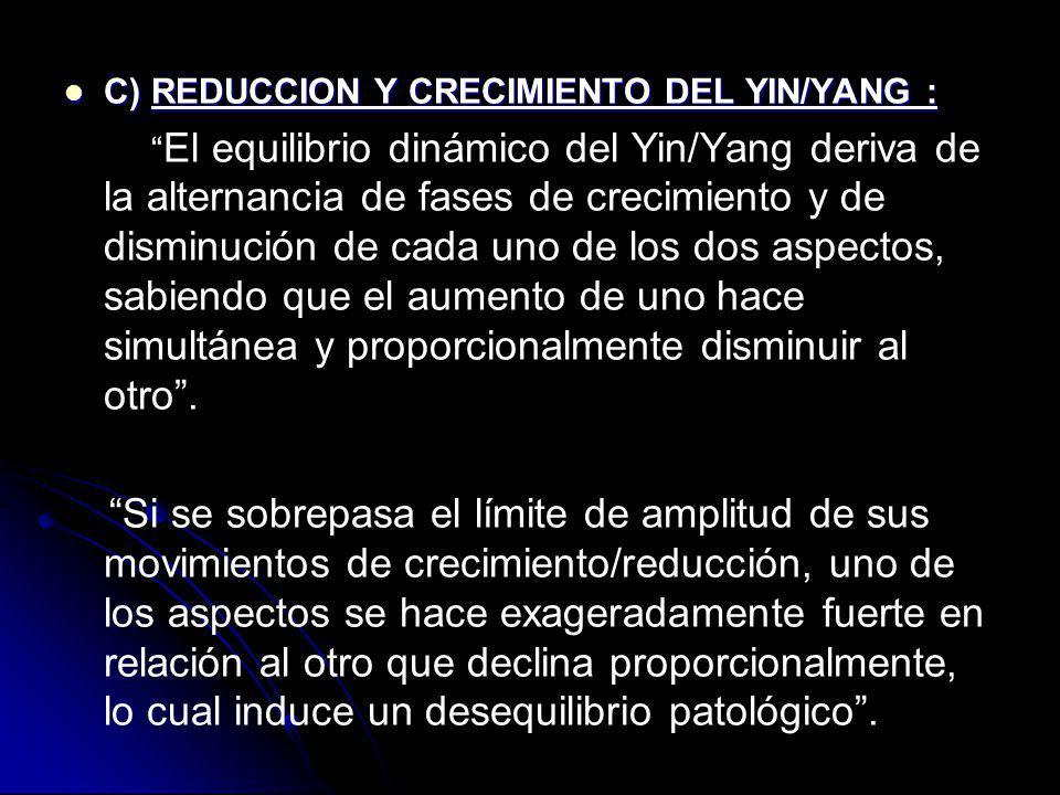 C) REDUCCION Y CRECIMIENTO DEL YIN/YANG :