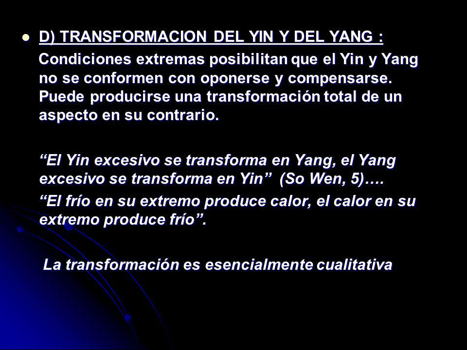 D) TRANSFORMACION DEL YIN Y DEL YANG :