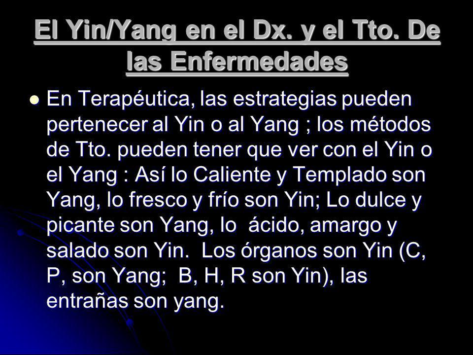 El Yin/Yang en el Dx. y el Tto. De las Enfermedades