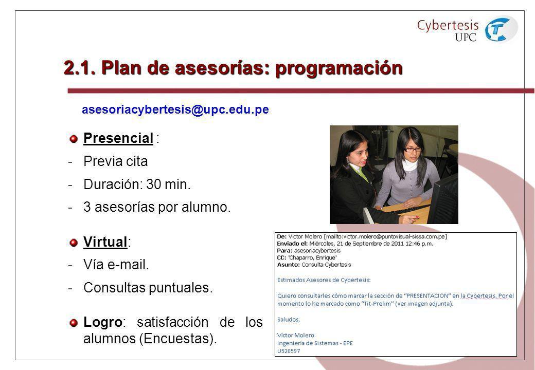 2.1. Plan de asesorías: programación
