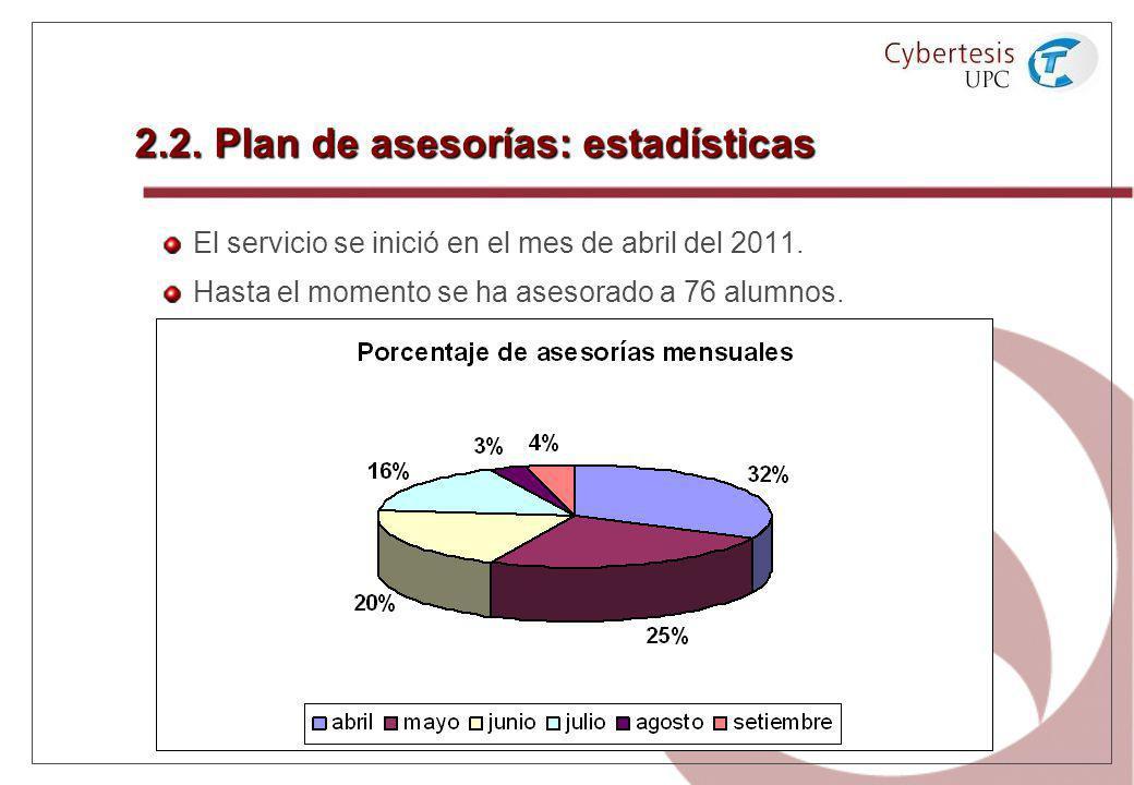 2.2. Plan de asesorías: estadísticas