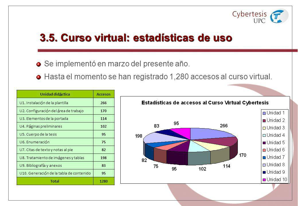 3.5. Curso virtual: estadísticas de uso