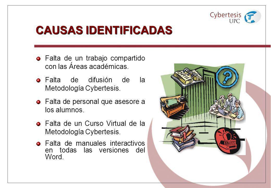 CAUSAS IDENTIFICADAS Falta de un trabajo compartido con las Áreas académicas. Falta de difusión de la Metodología Cybertesis.