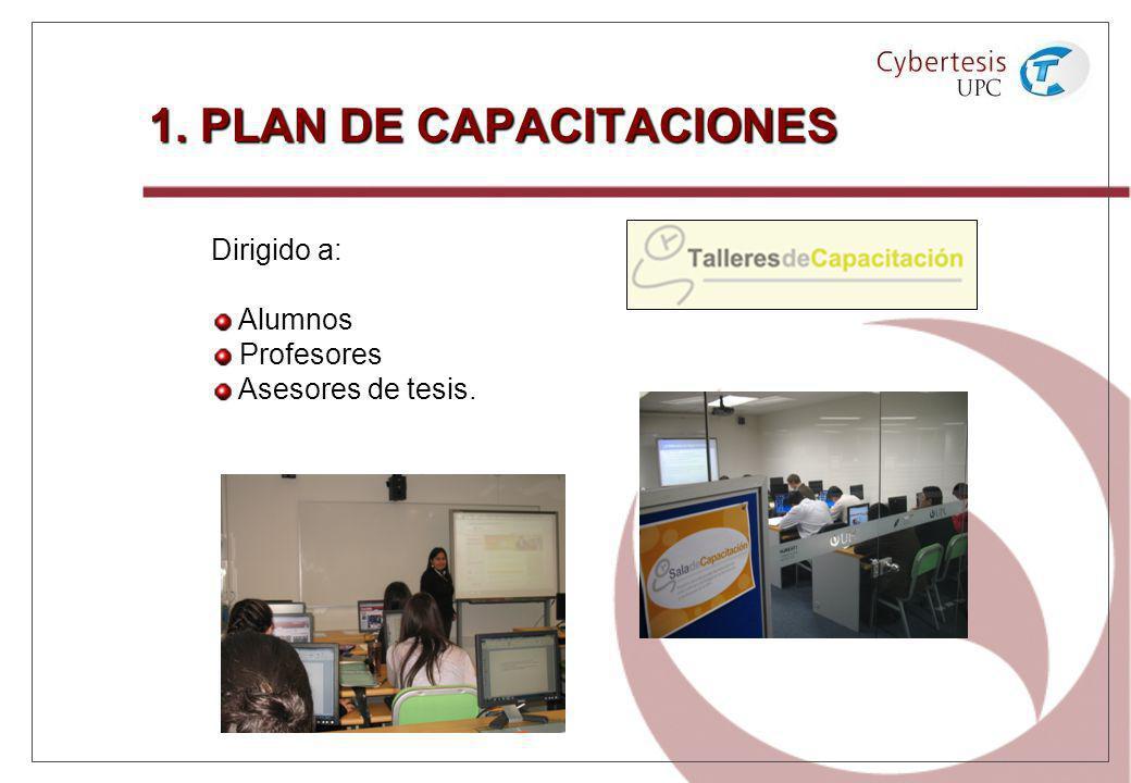 1. PLAN DE CAPACITACIONES