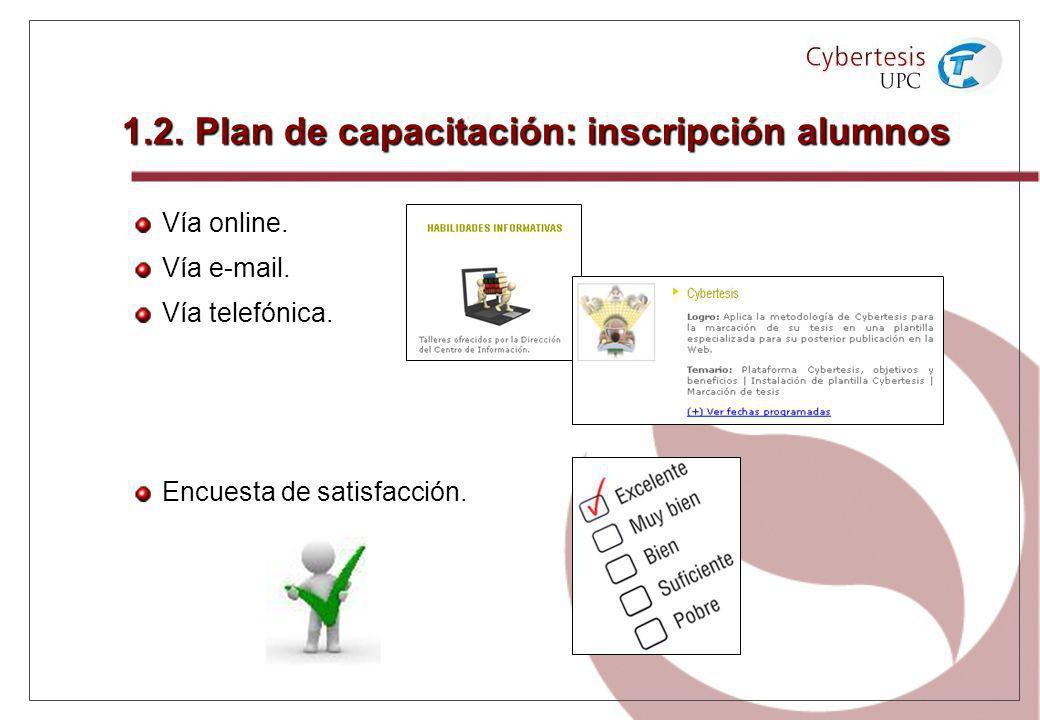 1.2. Plan de capacitación: inscripción alumnos