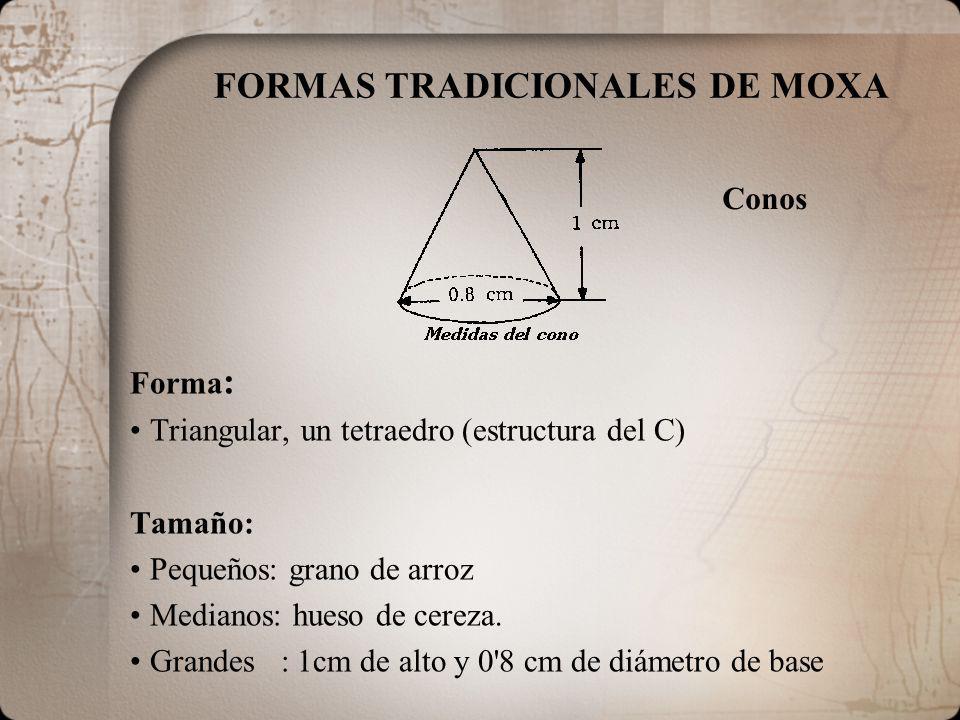 FORMAS TRADICIONALES DE MOXA
