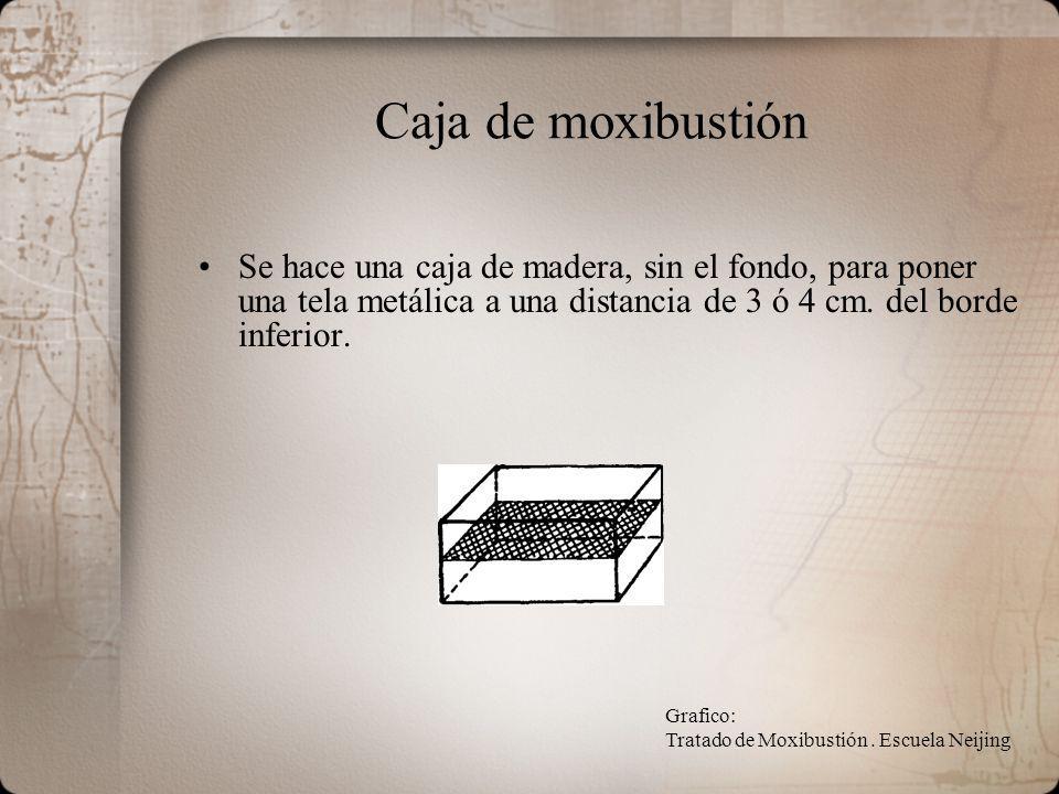 Caja de moxibustión Se hace una caja de madera, sin el fondo, para poner una tela metálica a una distancia de 3 ó 4 cm. del borde inferior.