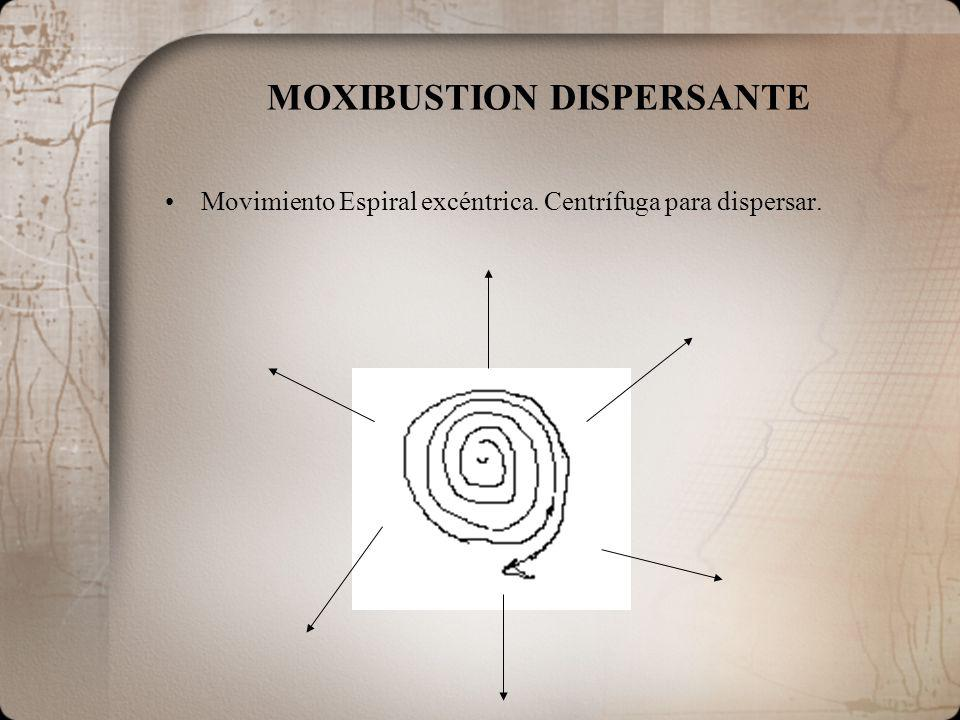 MOXIBUSTION DISPERSANTE