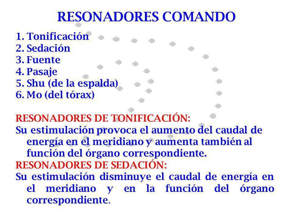 RESONADORES COMANDO Tonificación Sedación Fuente Pasaje