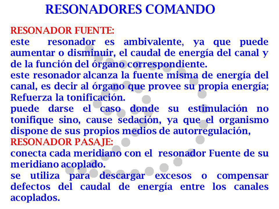 RESONADORES COMANDO RESONADOR FUENTE:
