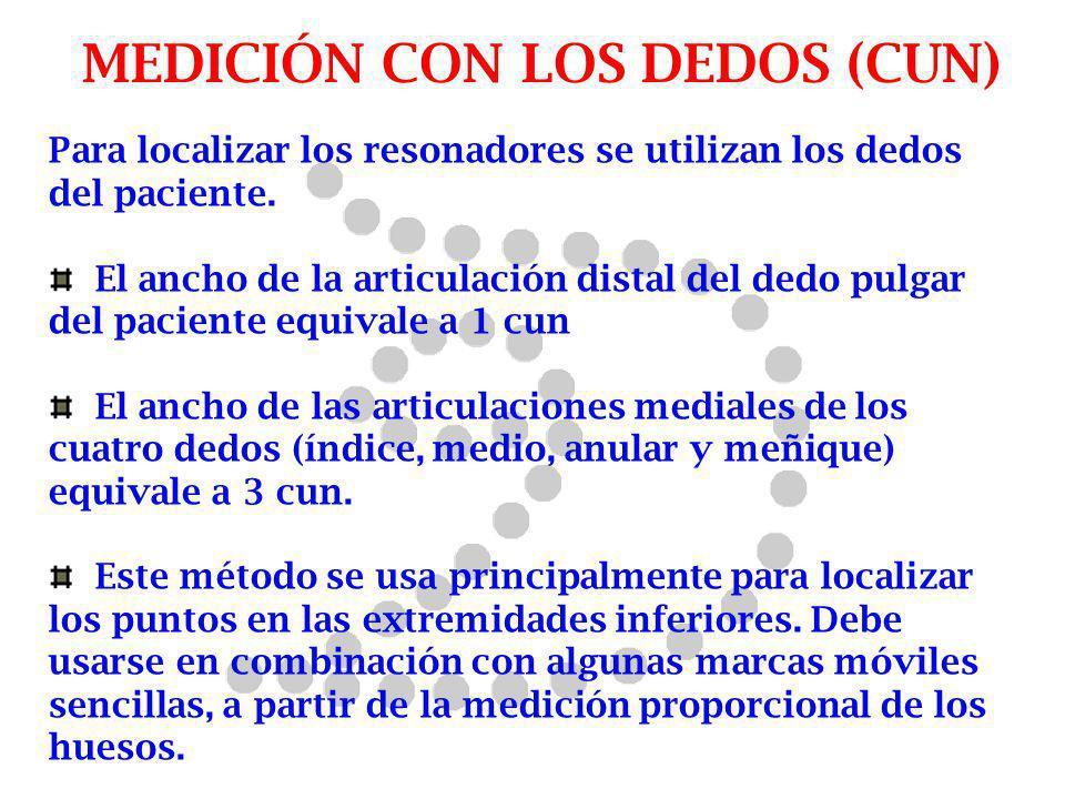 MEDICIÓN CON LOS DEDOS (CUN)