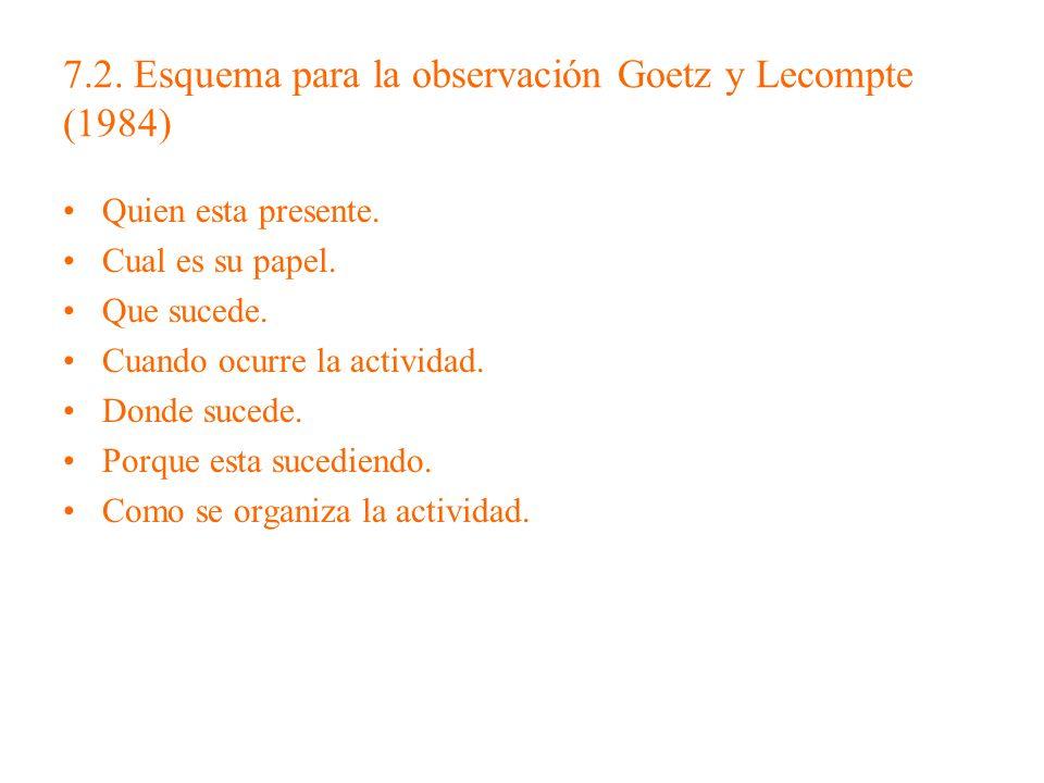 7.2. Esquema para la observación Goetz y Lecompte (1984)