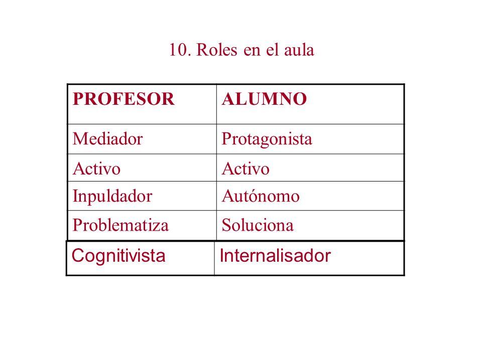 10. Roles en el aula PROFESOR. ALUMNO. Mediador. Protagonista. Activo. Inpuldador. Autónomo. Problematiza.