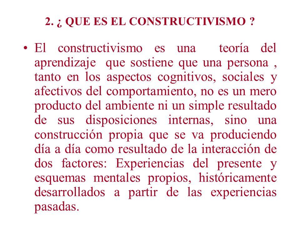 2. ¿ QUE ES EL CONSTRUCTIVISMO