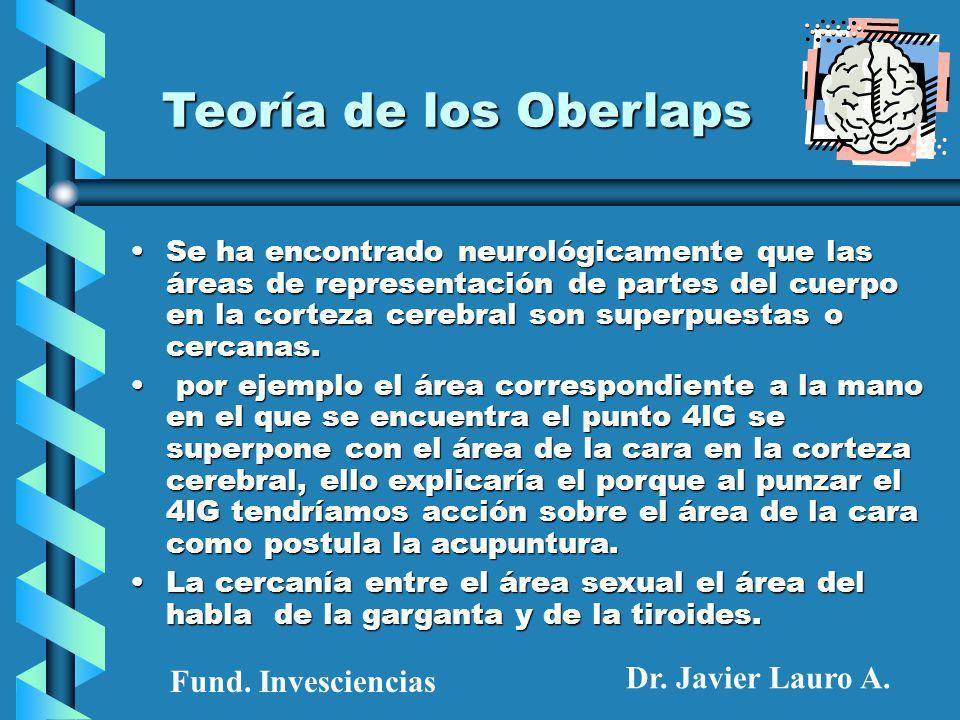 Teoría de los Oberlaps Dr. Javier Lauro A. Fund. Invesciencias