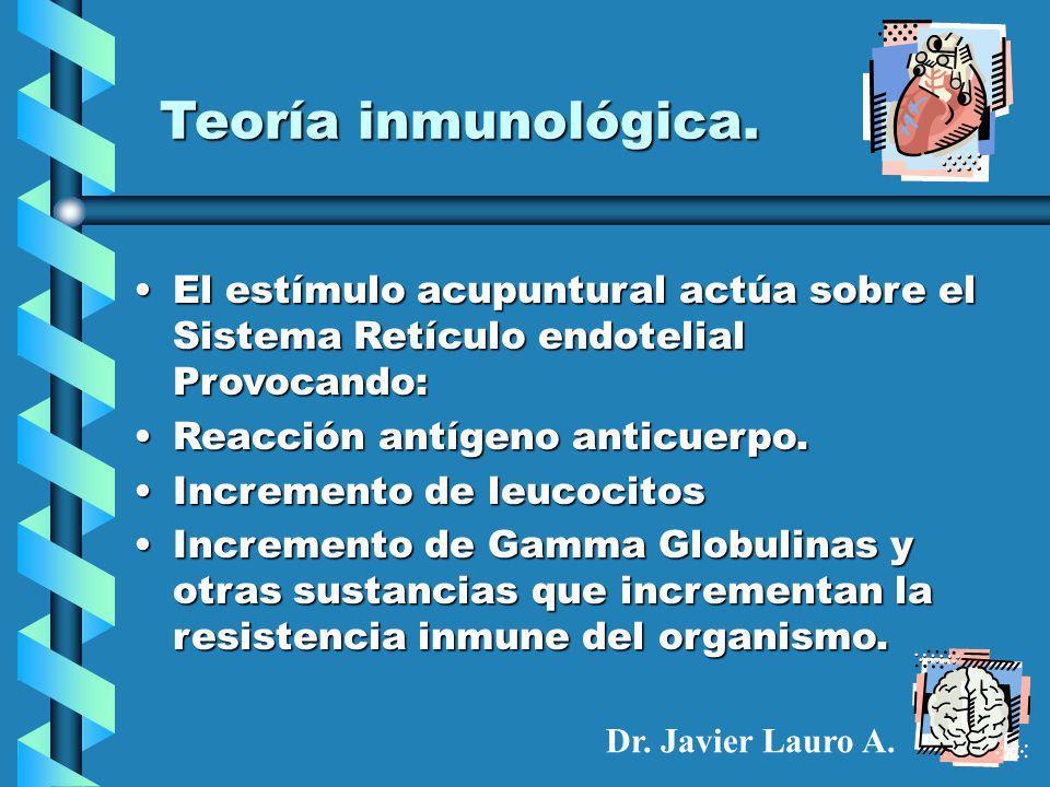 Teoría inmunológica. El estímulo acupuntural actúa sobre el Sistema Retículo endotelial Provocando: