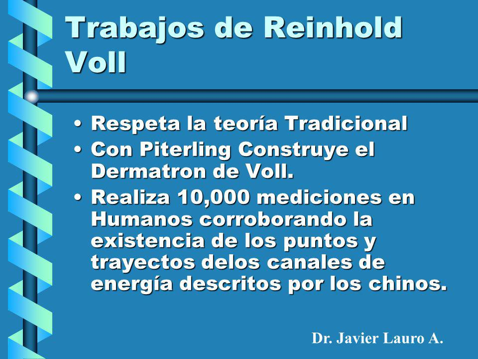 Trabajos de Reinhold Voll