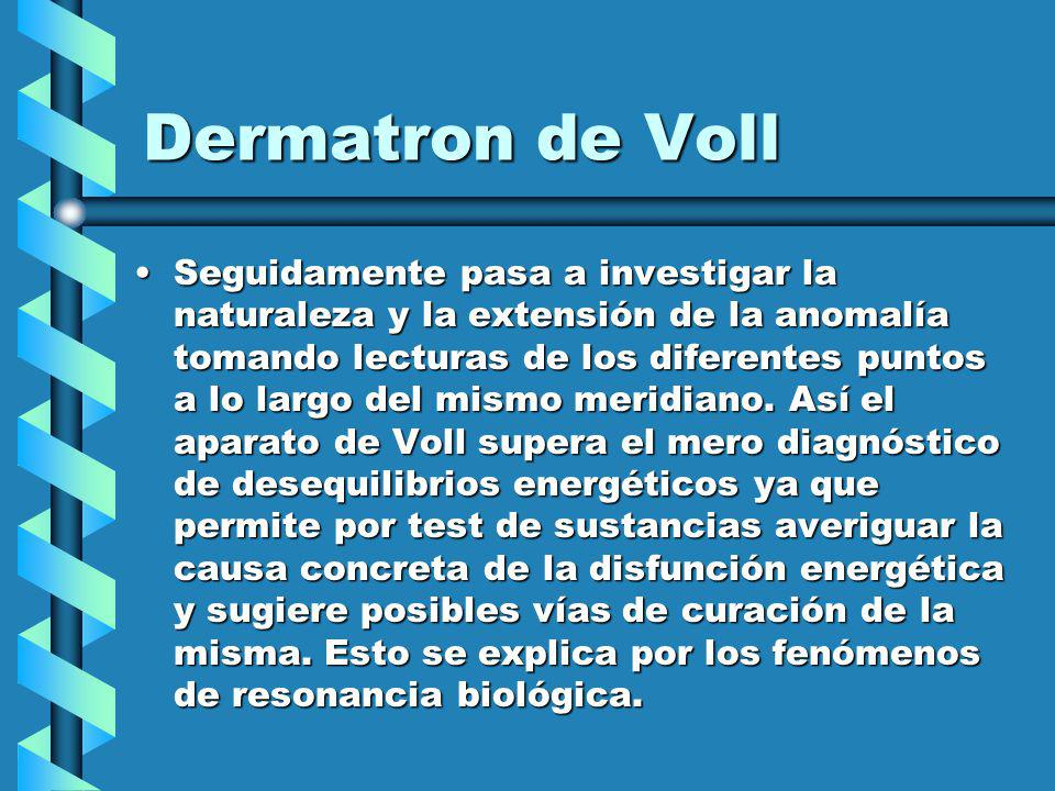 Dermatron de Voll