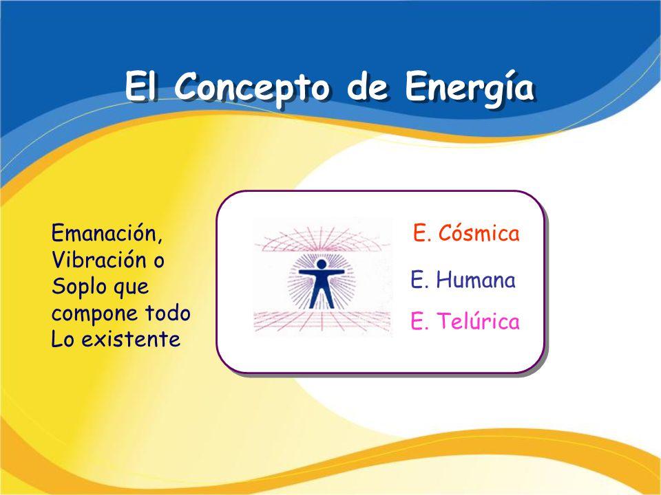 El Concepto de Energía Emanación, Vibración o Soplo que compone todo