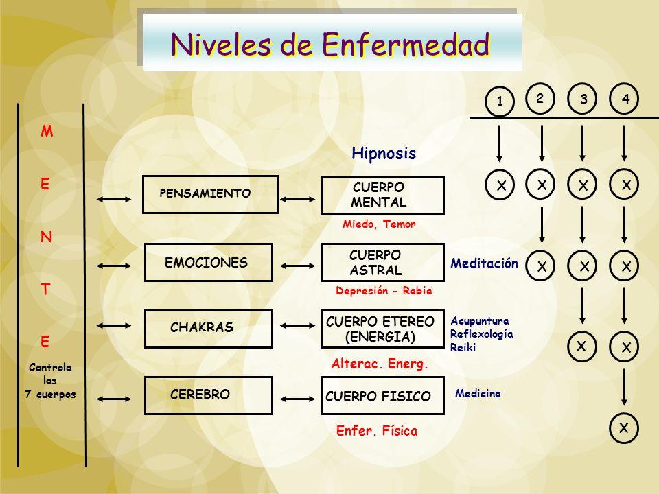 CUERPO ETEREO (ENERGIA)