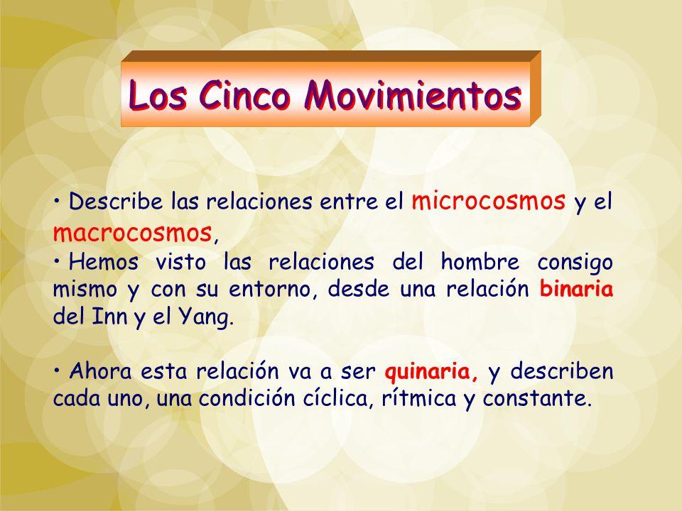 Los Cinco Movimientos Describe las relaciones entre el microcosmos y el macrocosmos,