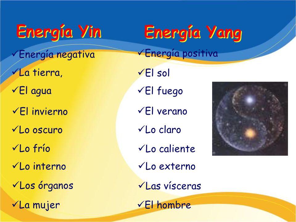 Energía Yin Energía Yang Energía negativa Energía positiva La tierra,