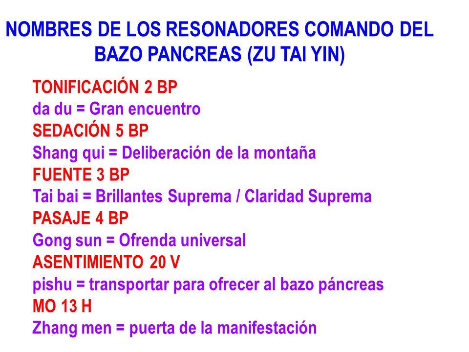 NOMBRES DE LOS RESONADORES COMANDO DEL BAZO PANCREAS (ZU TAI YIN)