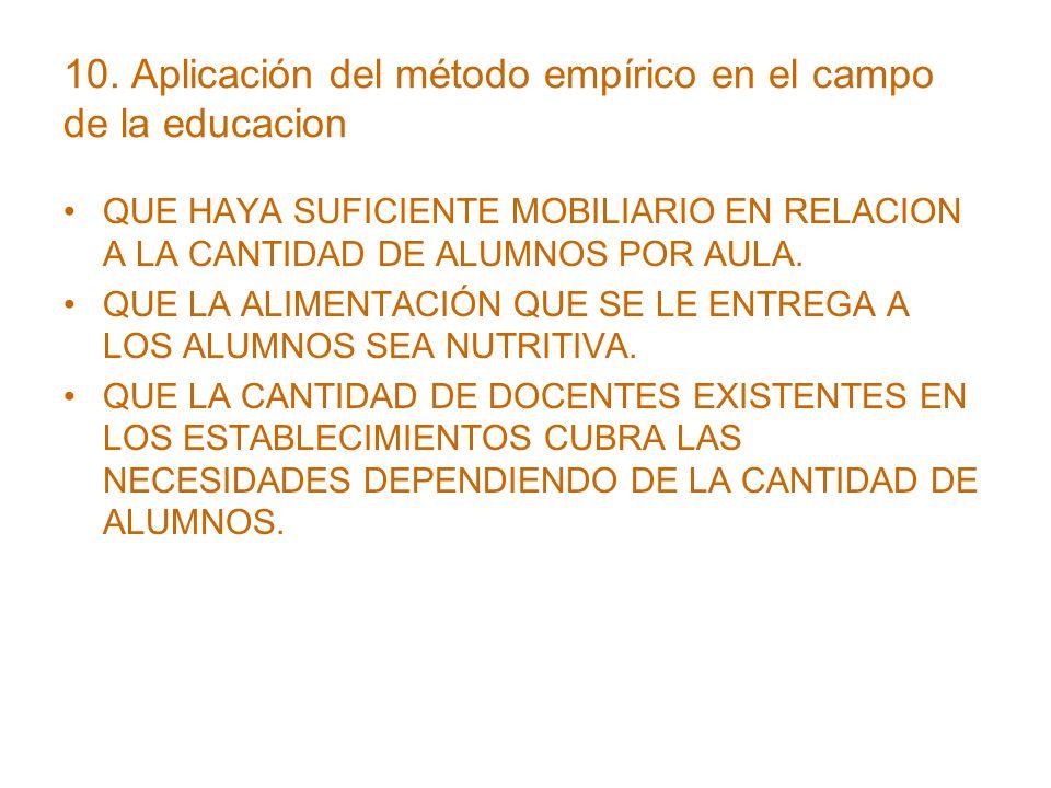 10. Aplicación del método empírico en el campo de la educacion