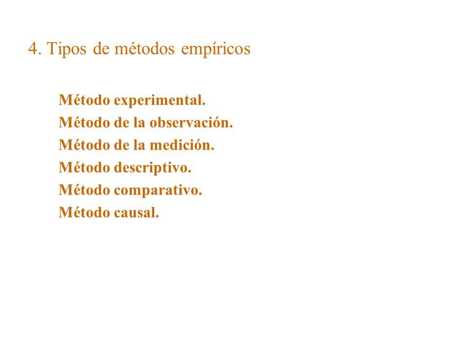 4. Tipos de métodos empíricos