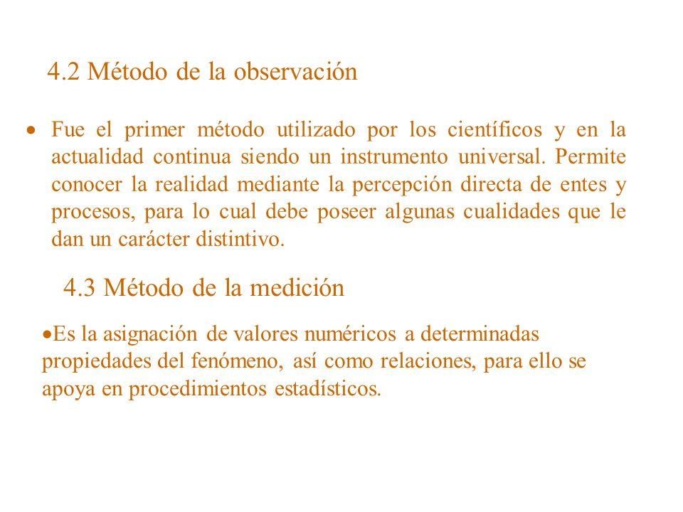 4.2 Método de la observación